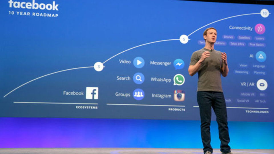 フェイスブックの開発者向けカンファレンス「F8」で発表された、5つの未来
