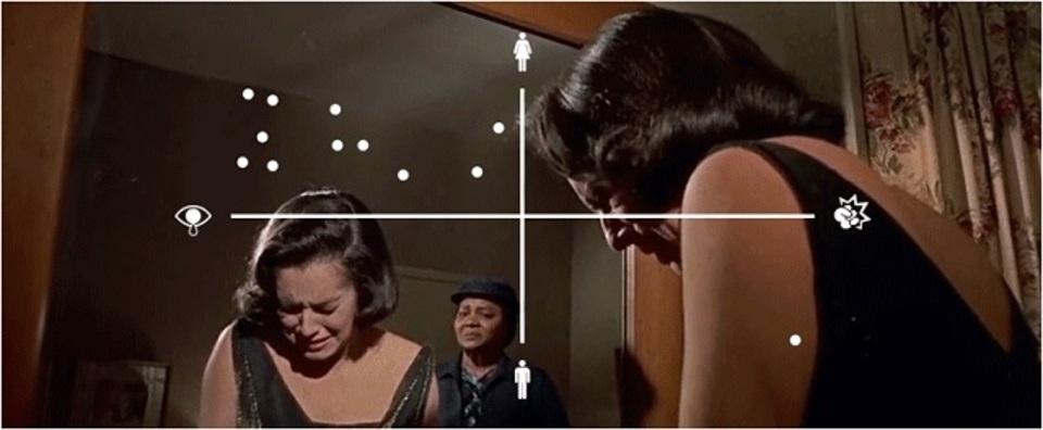 有名映画の「鏡シーン」を分析。男は怒り狂い、女は…