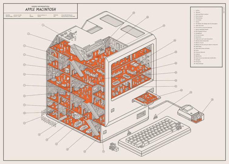 Appleネタがつまった「Macintosh」のアートポスター、いくつ見つけられる?