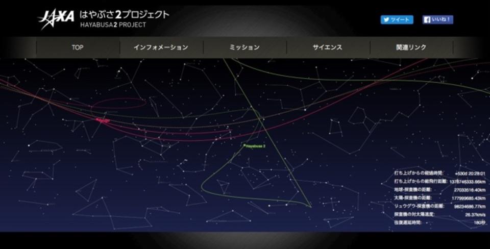 彼は今どこに? JAXAのサイトで「はやぶさ2」の軌跡を追う