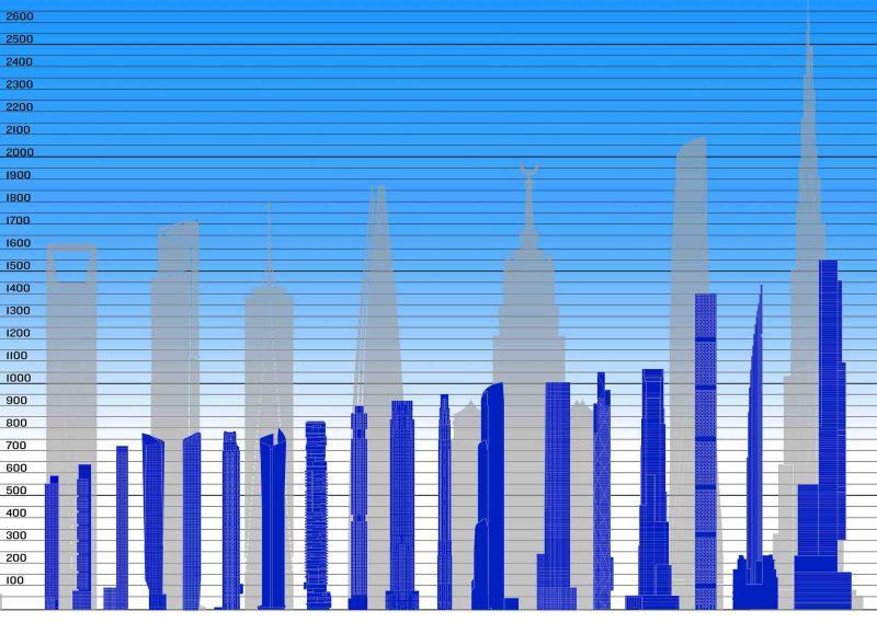 160521NYCskyscraper3.jpg