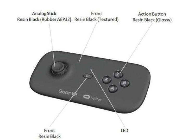 Samsung Gear VRコントローラー(らしきもの)の画像がリーク。ゲーム機ぽいデザイン