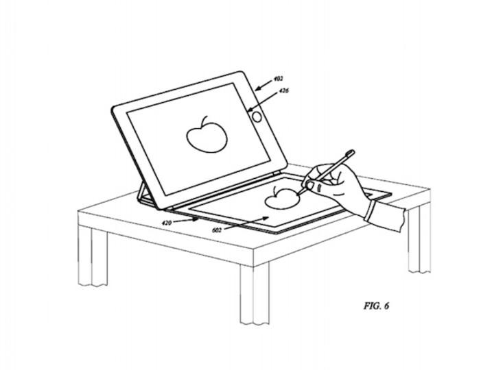 iPad Proのカバーはそのうちセカンドディスプレイやメモ帳になる?