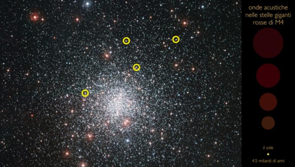 130億歳の星々の振動が聴こえてきたらこんな感じ