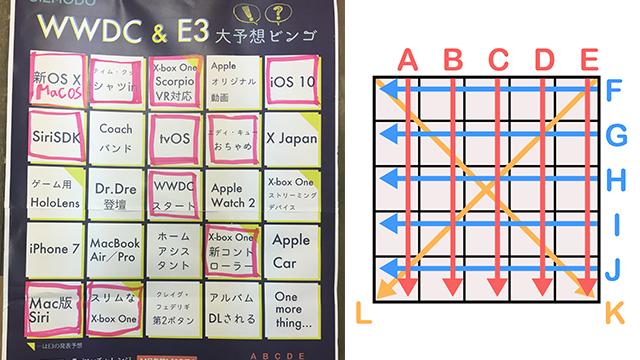 160614_wwdc_bingo_end.jpg