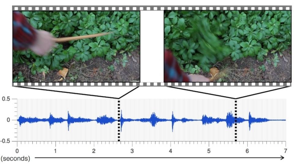 MITによる人工的な効果音、将来は映像だけでなくロボットに