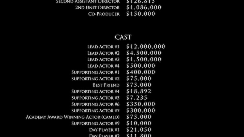 金額が生々しい。動画でわかるハリウッド大作のスタッフ別報酬額