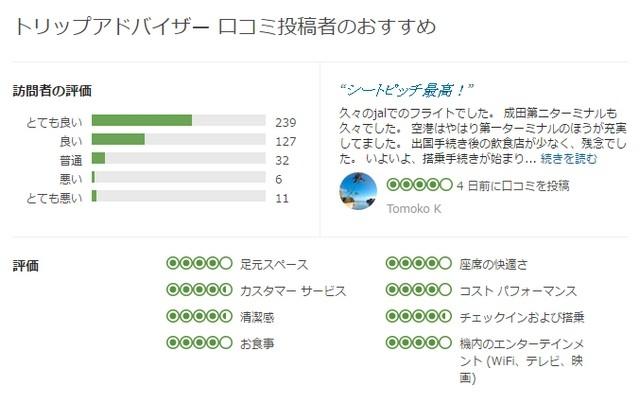 160715_tripadvisor_1.jpg