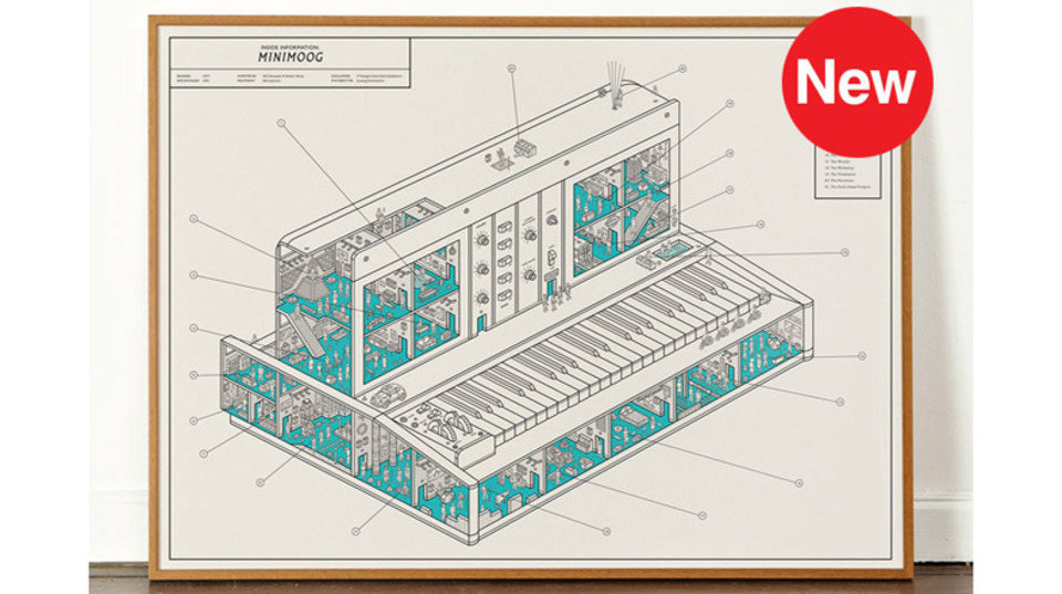 古今東西の電子音楽家が描かれた、「minimoog」モチーフのアートプリント