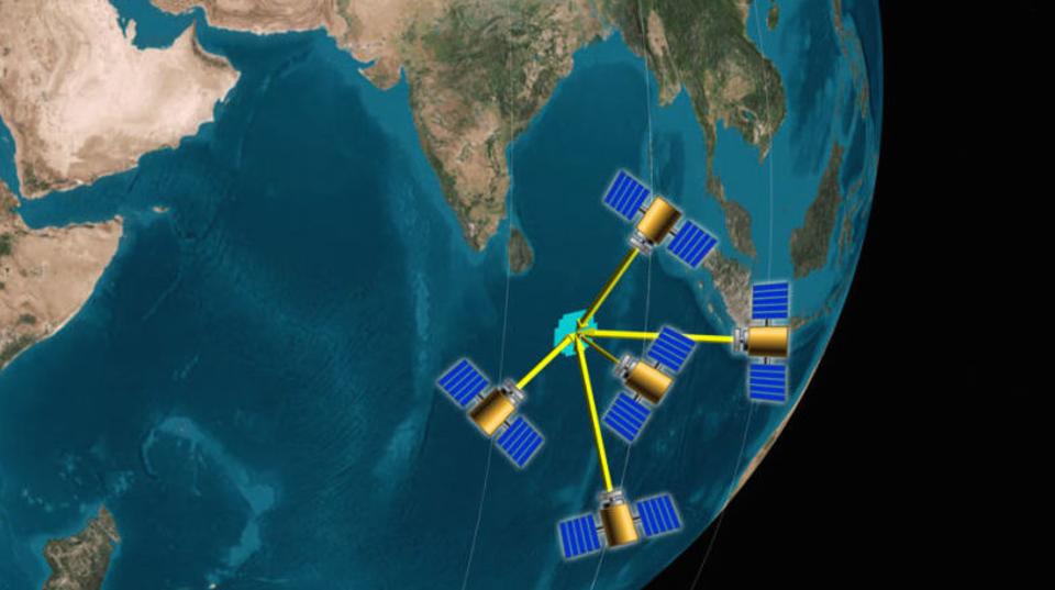 人工衛星たちもチームで動いたほうがよりよい成果を出せるらしい