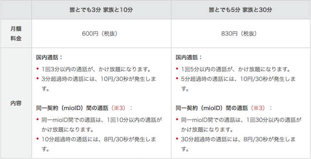 20160728gizmodo_iijmio_2.jpg