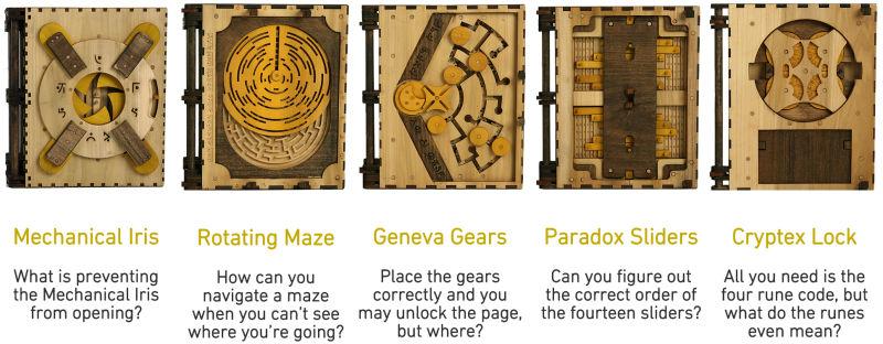 「Codex Silenda」の中身