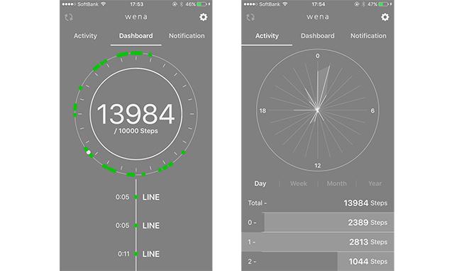 wenaスマホアプリのアクティビティー画面