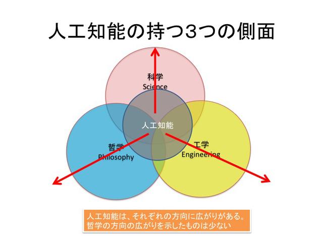 160818ai_philosophy04.jpg