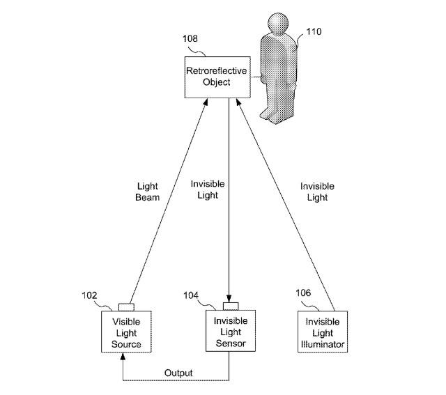 ディズニー ライトセーバー 特許を申請 2