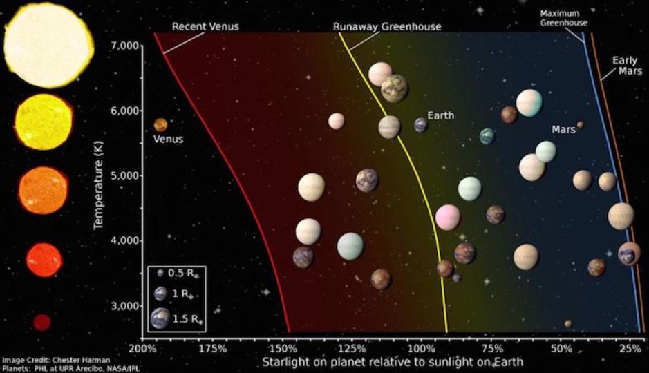 「宇宙人」が暮らしている? ケプラー望遠鏡より厳選、地球に似ている惑星20個