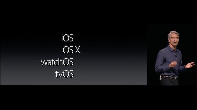 改名される直前のOS X
