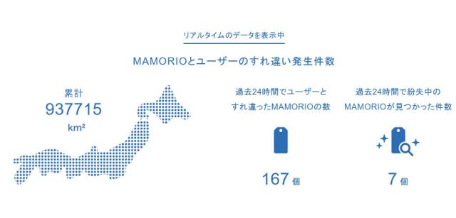 20160808mamorio12.JPG