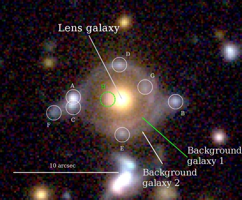 重力天体ホルスの目を形成する複数の銀河