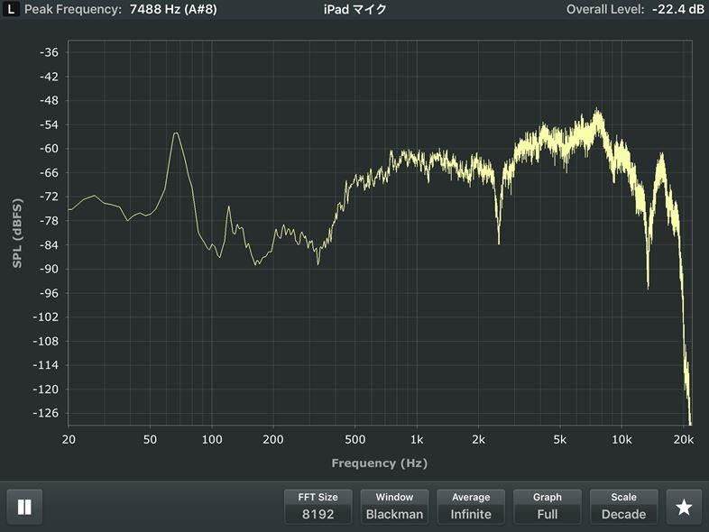 iPhone 7/7 Plusの内蔵スピーカー。音量大きくなったけれども4