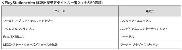 東京ゲームショウ2016のPlayStationブースで出展されるタイトルが発表3