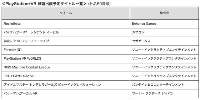 東京ゲームショウ2016のPlayStationブースで出展されるタイトルが発表4