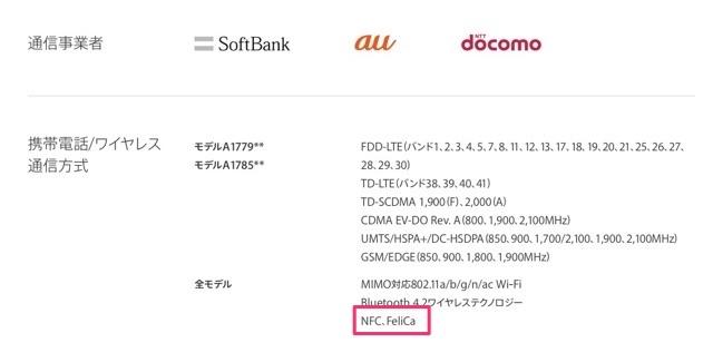 日本AppleのiPhone 7の仕様ページ