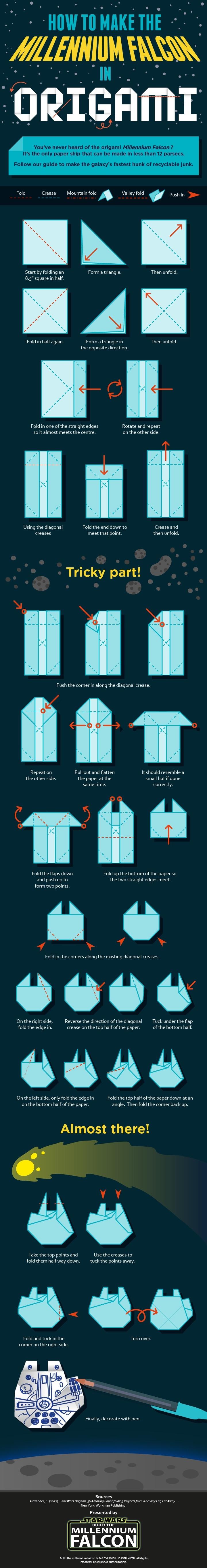 折り紙でミレニアム・ファルコンを折る方法