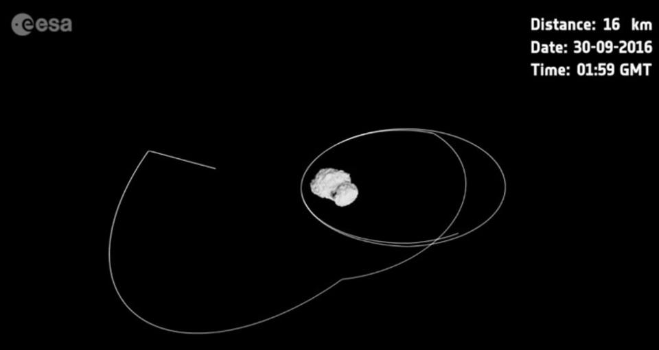 探査機ロゼッタの最後の軌道。終わりをどのように迎えるのか