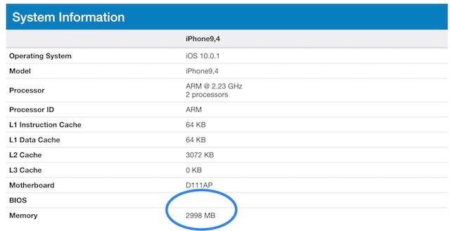 iPhone 7 Plusのベンチマーク結果