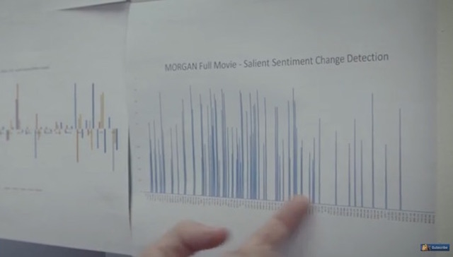 IBMのWatsonがリドリー・スコットプロデュースのSFスリラー「モーガン」の予告編を制作