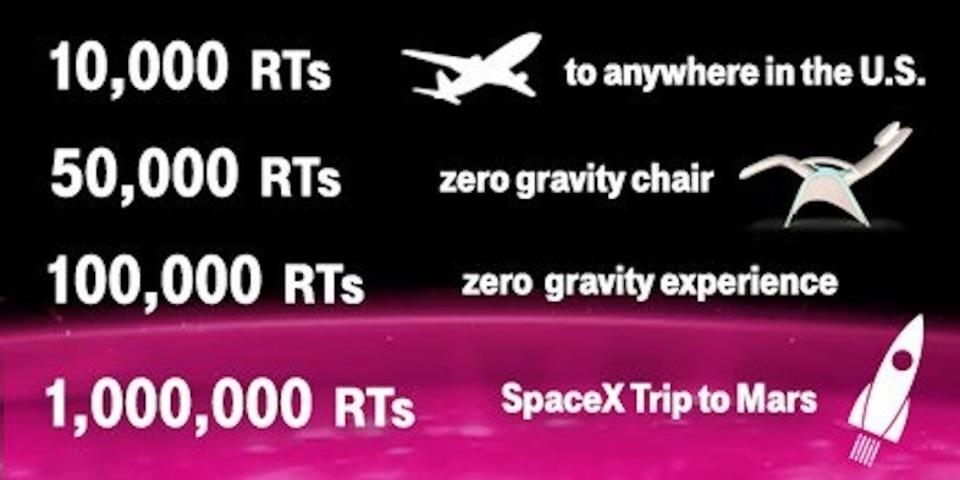 T-MobileのCEOが100万リツイートで火星旅行プレゼント宣言!