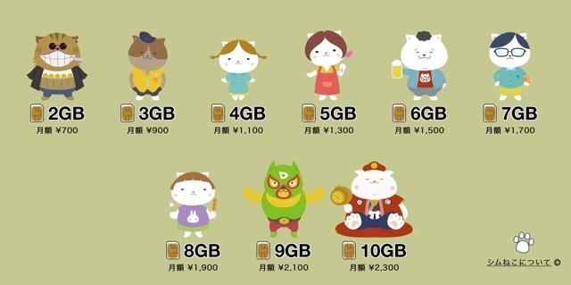 10GBまで1GB/200円。通信量を毎月変更・繰越できる格安SIM「nuroモバイル」03