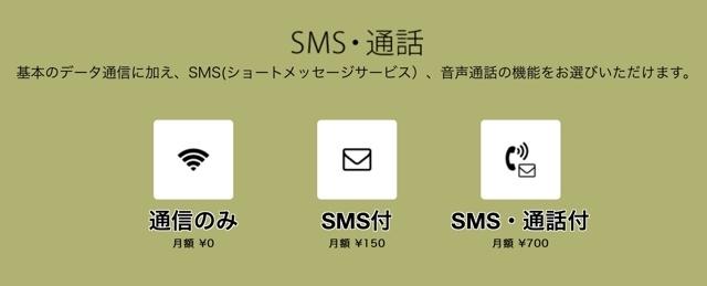 10GBまで1GB/200円。通信量を毎月変更・繰越できる格安SIM「nuroモバイル」04