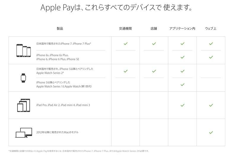 161024applepay_matsuba_06.jpg