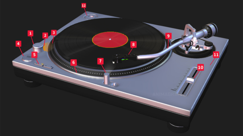 レコードプレーヤーの構造を3Dアニメーションで解説