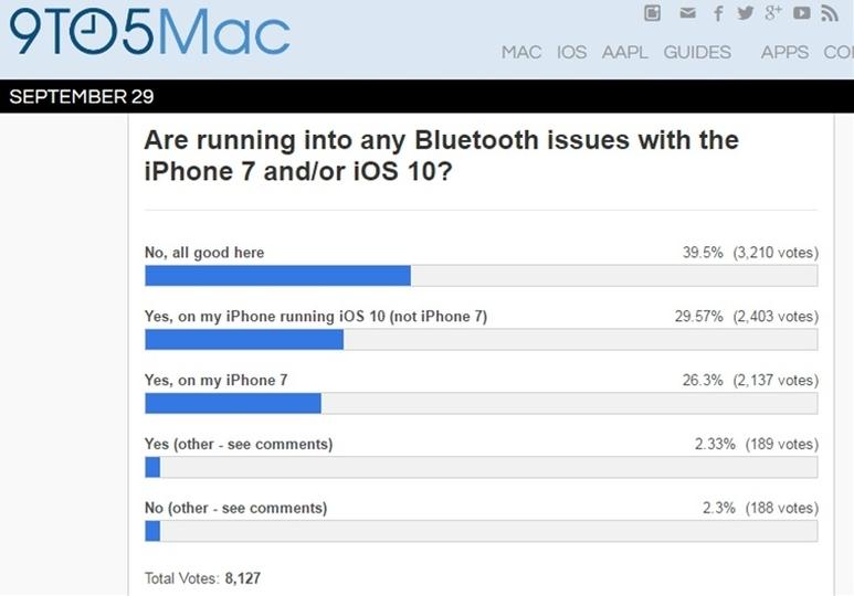 iPhone 7でBluetoothがつながらない不具合。あなたの車は大丈夫?