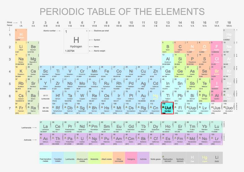 161130_periodic_table.jpg