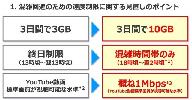 UQ WiMAX 2 が2月2日からデータ量制限を緩和。「3日で10GB」になるけど懸念点も…?2