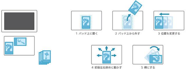 ソニーがカードゲームプラットフォーム「Project FIELD」開発中2