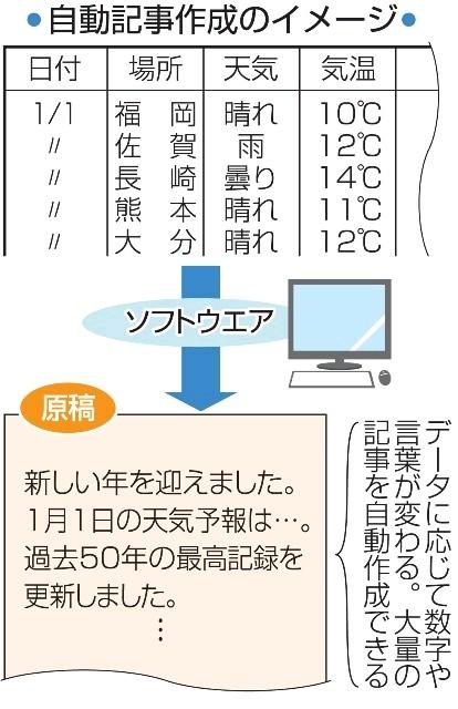 170110_aiforecast_2.jpg