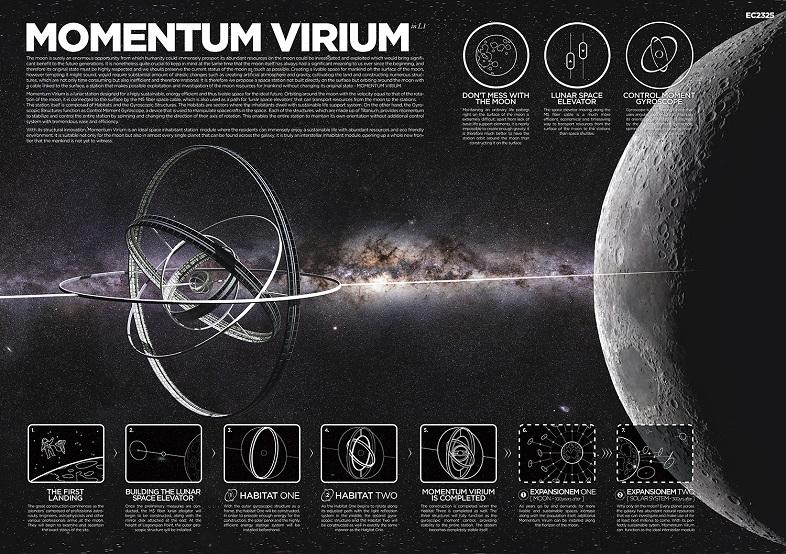 MOMENTUM VIRIUM in L1 moontopia コンセプト 1