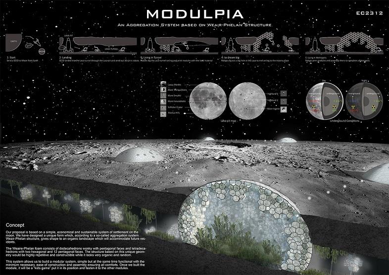 Modulpia moontopia コンセプト 1
