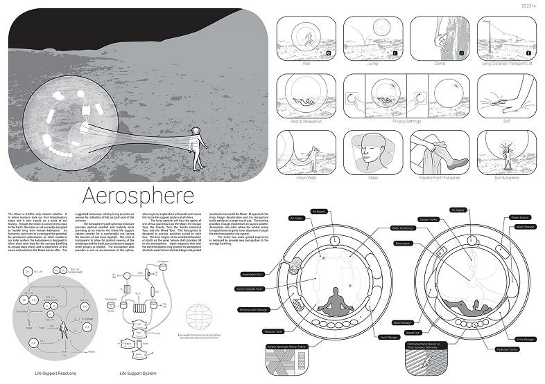 The Aerosphere mootopia コンセプト 1