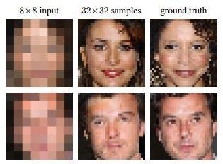 """モザイクレベルの低解像度から元の画像を""""復元""""するシステムをGoogle Brainが開発2"""