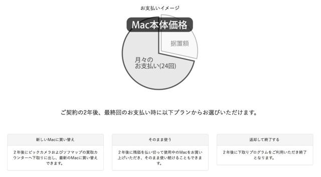 Mac2年分どうでしょう!? ビックカメラで「Macアップグレードプログラム」がスタート2