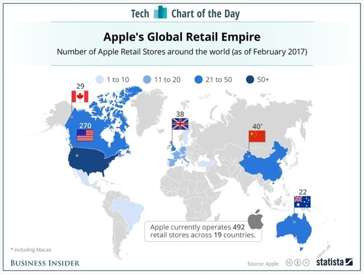 Appleの世界戦略、次はインドにアップルストア