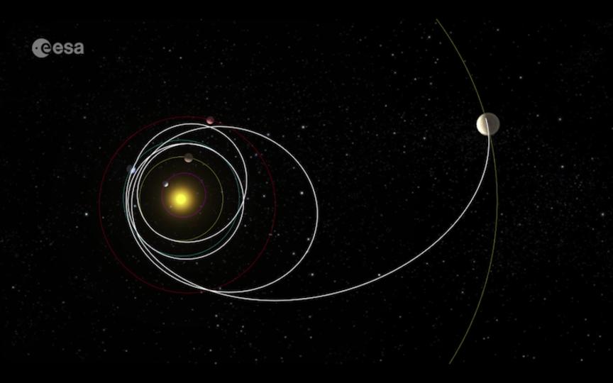 目が回る! ESAの木星探査機「JUICE」のルートが、グルグルグルグルグールグル