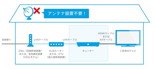 170323_hikariTV_01_02.jpg