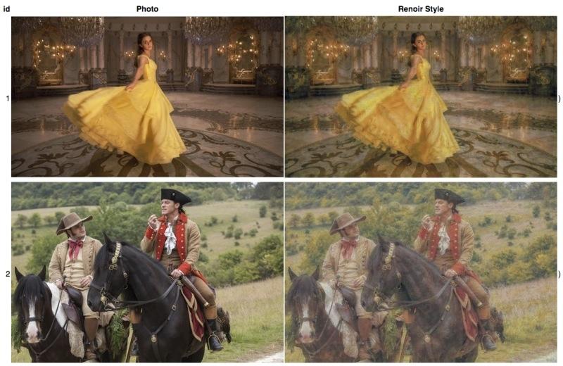 馬はシマウマに、犬は猫に...?フォトショ並みの画像変換「CycleGAN」の腕前はいかに5